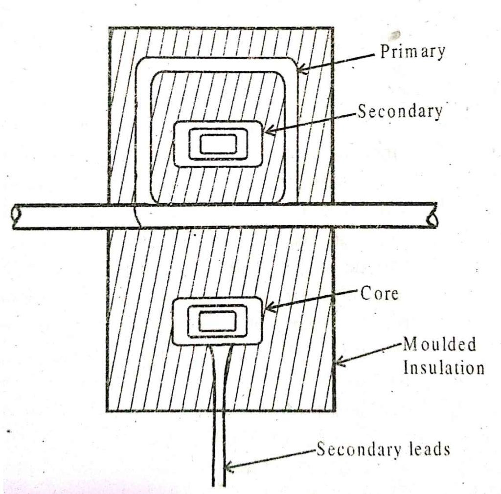 Construction and principle of operation of current transformer