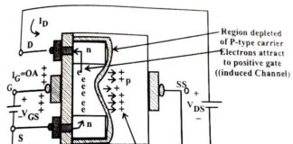 Operation and construction of Enhancement type Mosfet