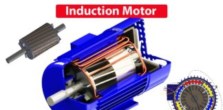 Losses of 3- phase Induction Motor